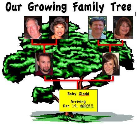 Gladd FB Family Tree